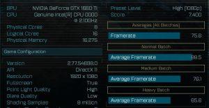 GeForce GTX 1160 Ti Benchmark