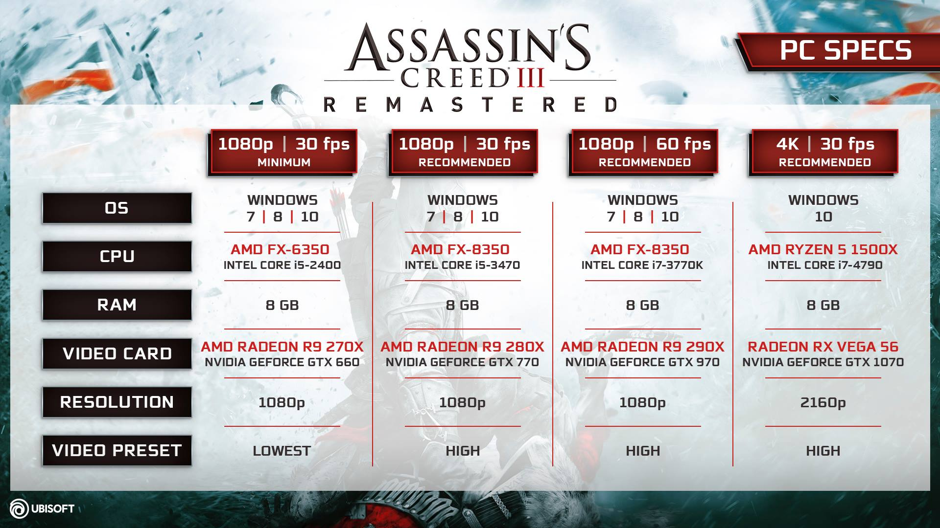 how to download ac 3 remastered