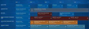 Blizzcon 2019 schedule Diablo 2 remastered diablo 4 overwatch 2 world of warcraft blizzard