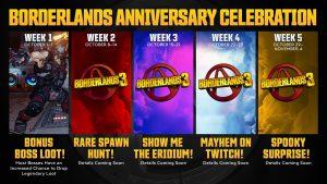 Borderlands 3 legendary items bosses Borderlands anniversary celebrations gearbox software