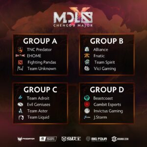 MDL Chengdu Major Dota Pro Circuit Dota 2 esports