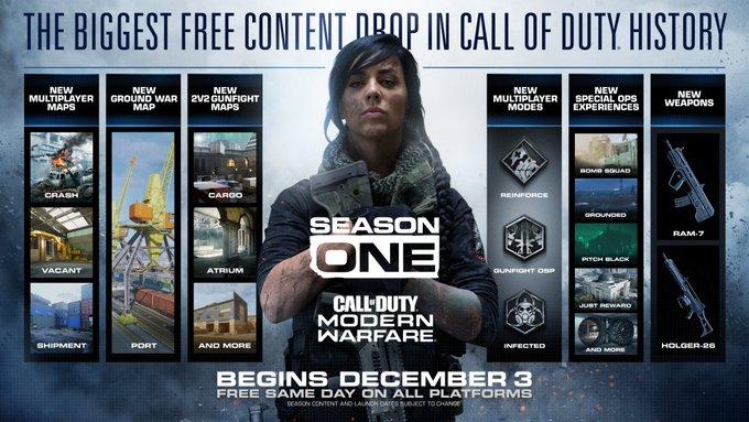 Call of Duty: Modern Warfare Season One trailer activision infinity ward