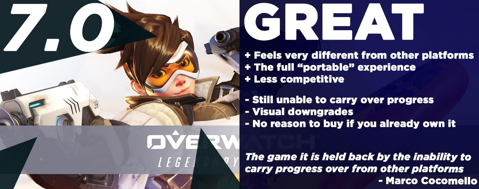 Overwatch Nintendo Switch Review