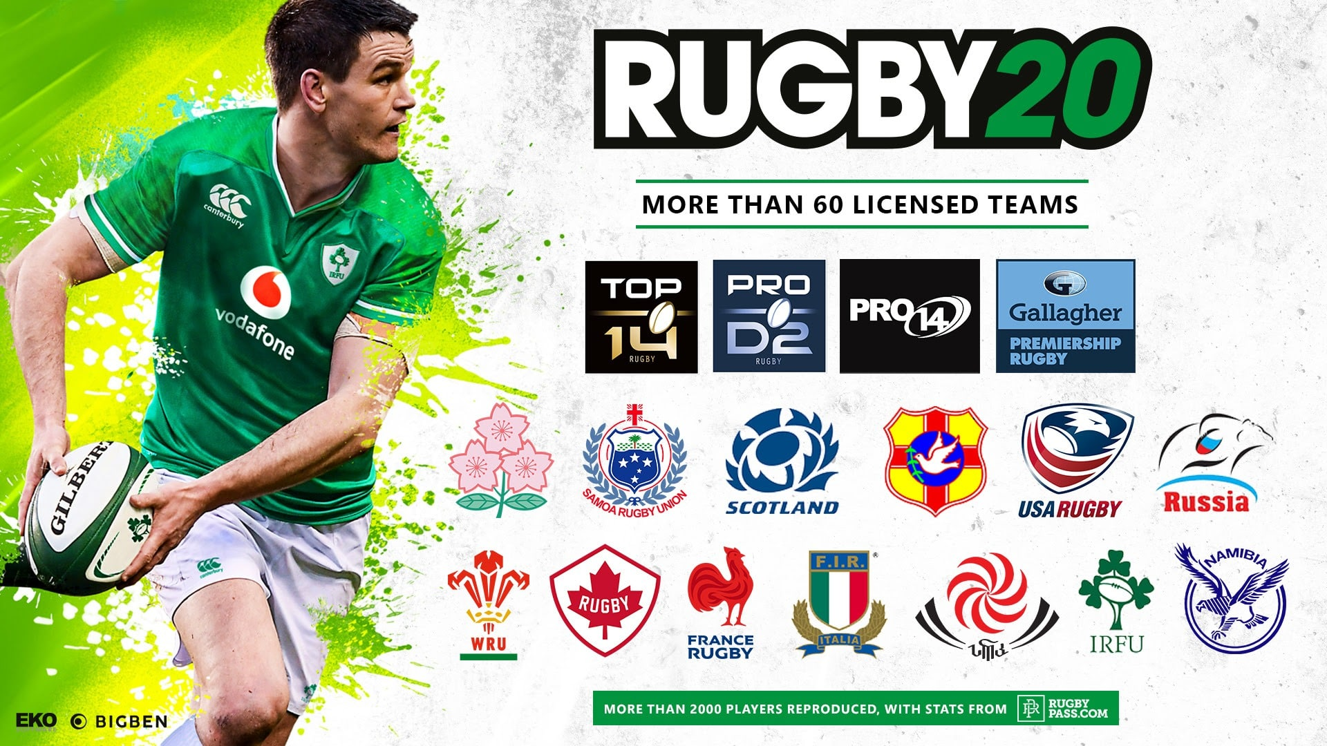 Rugby 20 Video Game Reveals Full Extent Of Its Official Licenses