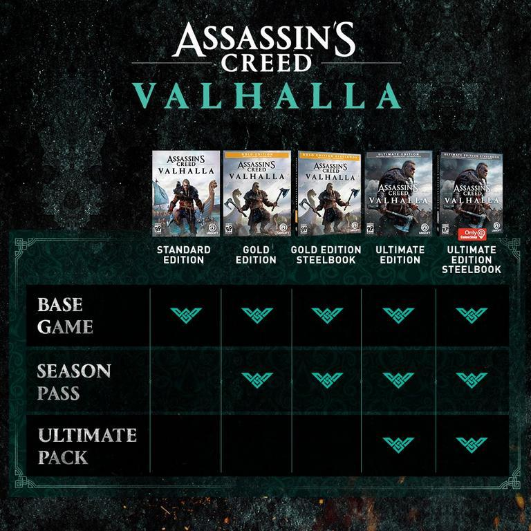 Assassin S Creed Valhalla Pre Order Bonuses Special And Collector S Editions