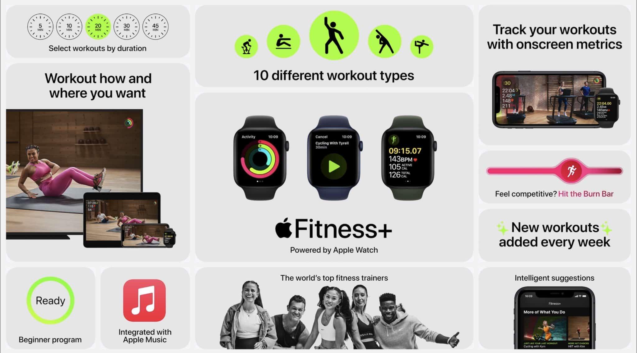 Apple Watch Series 6 SE Fitness+