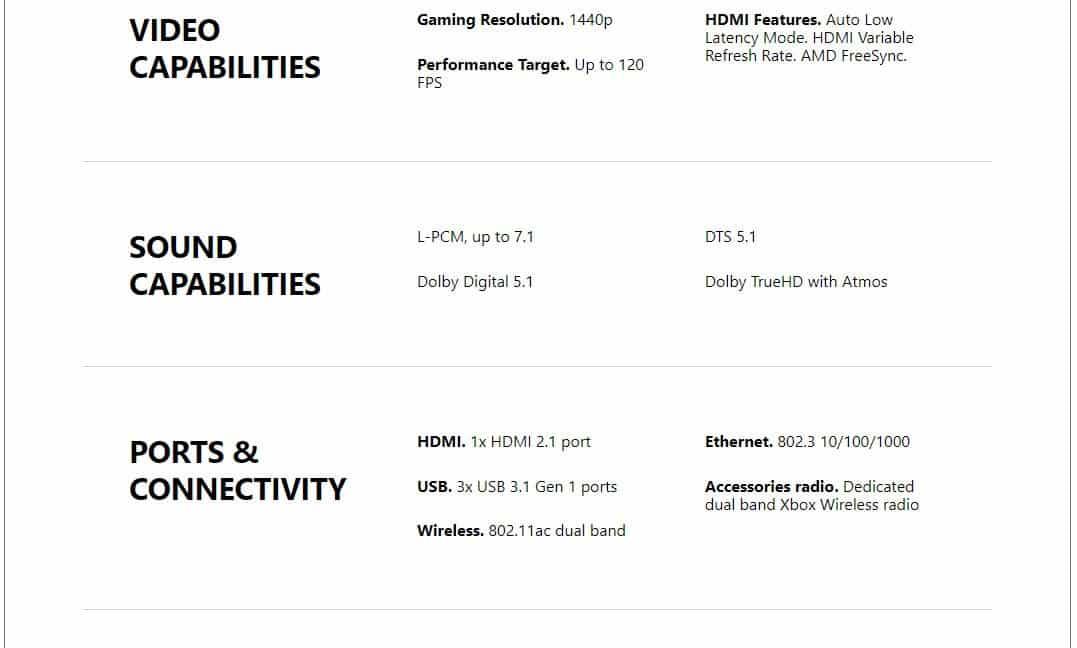 Xbox Series X S Specs