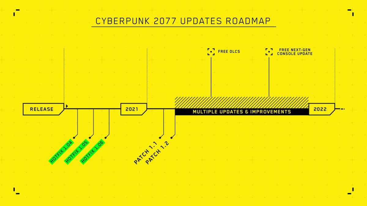 Cyberpunk 2077 Commitment