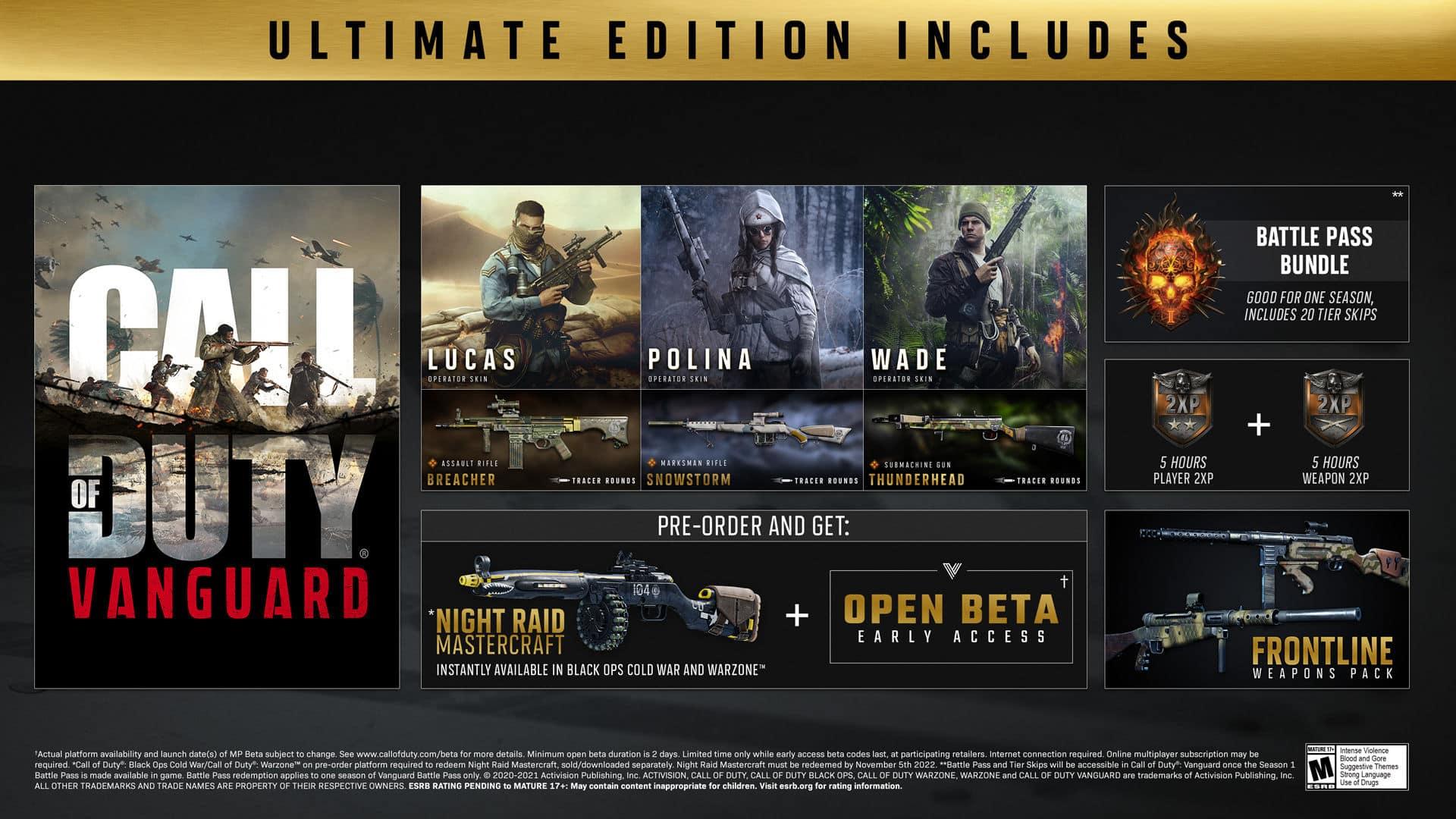 Call of Duty: Vanguard Editions