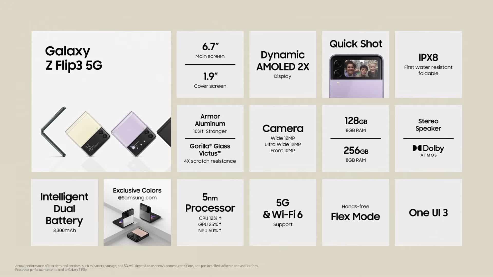 Samsung Galaxy Flip3 5G Samsung Galaxy Fold3 5G